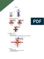Válvulas de control de presión y caudal - Potencia Fluida