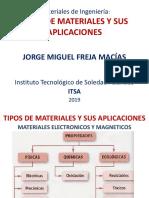 Materiales de ingeniería, introducción.