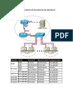 es_ENetwork_Lab_Orientation-Instructor.pdf