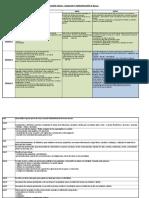 aplanificación anual - Cronograma.xlsx