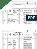 Work at Height Checklist