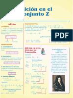Sem1-Adicion en El Conjunto z