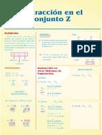 Sem2- Sustracion en El Conjunto z