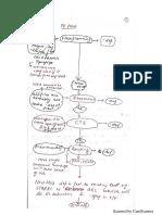 Pd_flow-1