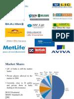45336560 Competitors Analysis of LIC
