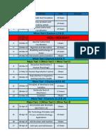 NEET Biology - Schedule