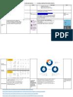 Cuadro Comparativo Banca Digital