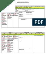 MOTHER TONGUE GR 123 (3RD QUARTER) (1).pdf