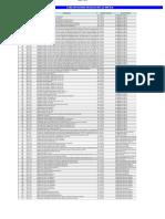 Lista de normas 05-03-2013.xls