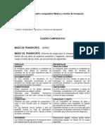 cuadro comparativo medios y trasnporte.docx