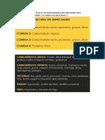 PLAN DE DIETA.docx