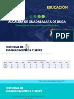 Historial de Establecimientos y Sedes_Observatorio Socioeconómico