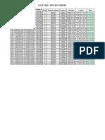 Database Box Girder