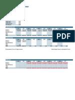 Mukesh Budget Planner