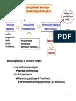 07_meca_ruptur.pdf