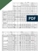Rate Analysis Gorkha