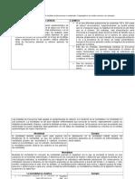 3. Explique Brevemente Los Tipos de Medidas de Frecuencia y Su Subdivisión