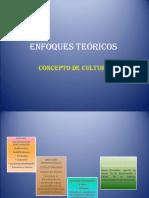 Enfoques Teóricos Cultura (1)