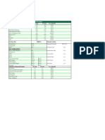 Earnings Highlight - PRESCO PLC FY 2016