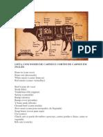 Lista Com Nomes de Carnes e Cortes de Carnes Em Inglês