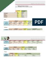 Múltiplos y submúltiplos de las unidades de medida