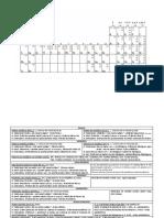 resumen formulación inorganica