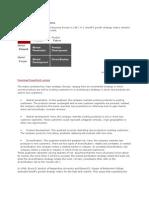 Ansoff Growth Strategy Matrix