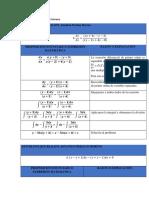 Desarrollo Ejercicios ecuaciones