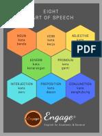 Eight Part of Speech