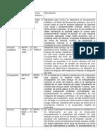 Ensayos de polimeros.docx