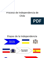 2. Etapas Del Proceso de Independencia (1)