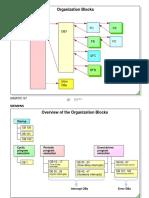 11 Organization Blocks_R01.pptx