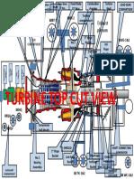 Gas Turbine Maintenance | Gas Turbine | Fuel Oil