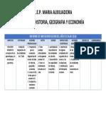 Informe de Los Momentos 2018 Historia y Geografia