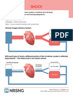 Shock Cheat Sheet.pdf