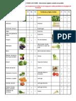 Lista de Alimentos Todas Las Fases