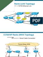 CCNA R&S Physical Topology.pdf