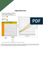 Weight Percentiles Calculator