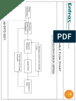 Deliverable Flow Chart Layout1 (1)