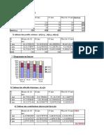corTD1.pdf