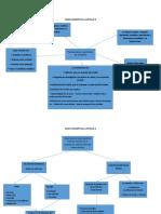 Mapa Conceptual Capitulo 3 y 4