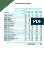 3. Cronograma de adquisición de materiales Adicional de Obra N° 01.xls