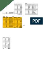 materiales costos.xlsx