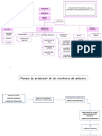Administración Industrial Tema 3 j.docx](JECA)