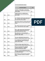 List of TINFC-PAN Centre_Biometric__06122017.xls