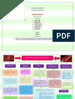 ABP ANTICOAGULANTES.pdf