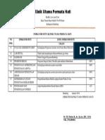 Analisis Insiden Keselamatan Pasien (Ikp)