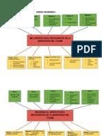 vigilancia proyecto bioetanol