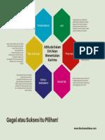 Profesionalisme.pdf