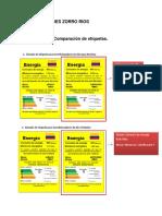 Comparacion de Etiquetas Dz